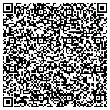 QR-код с контактной информацией организации Инновационно - технологическая группа, ООО