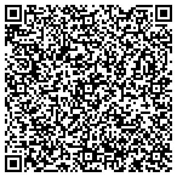 QR-код с контактной информацией организации Лицензирование бизнеса, ЧП