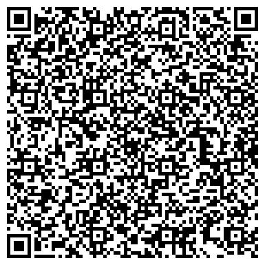 QR-код с контактной информацией организации СКФ Украина, ПАО (публичное)