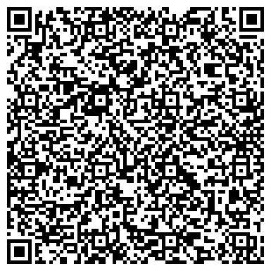 QR-код с контактной информацией организации Патентное агентство Кожарский и партнеры, ООО