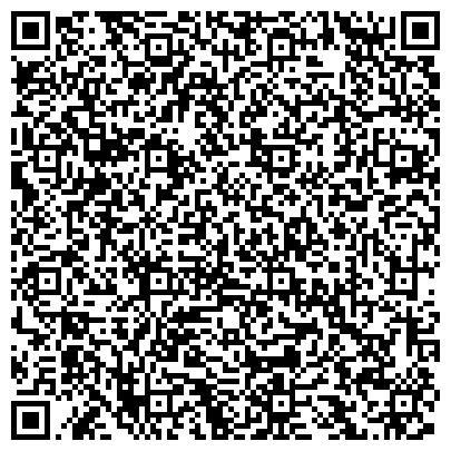 QR-код с контактной информацией организации Патентное агентство Результат, ООО