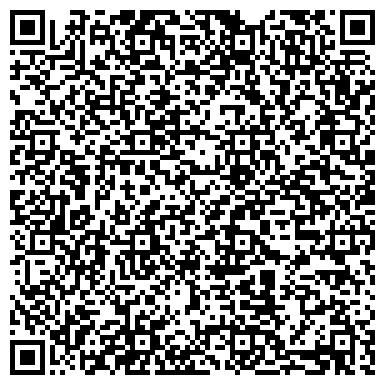 QR-код с контактной информацией организации Real Estate Development Group