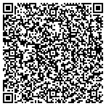 QR-код с контактной информацией организации Imperial, Компания