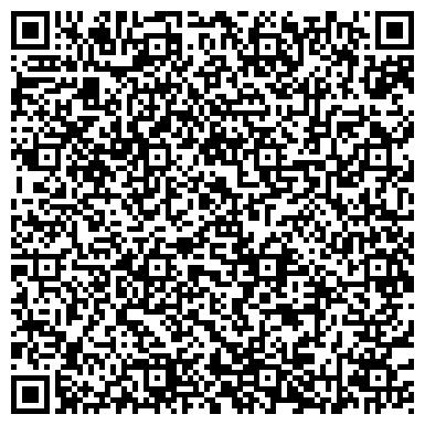 QR-код с контактной информацией организации ASTRAIA, представительство, орган по сертификации