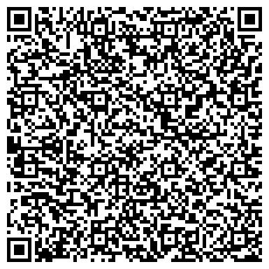 QR-код с контактной информацией организации Строительная лицензия Харьков, ЧП