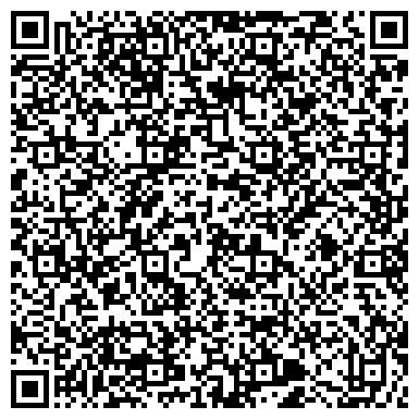 QR-код с контактной информацией организации Рябоконь А. В., ЧП