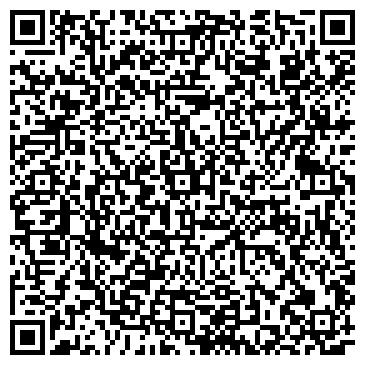 QR-код с контактной информацией организации АгроИнвестМенеджмент, ООО