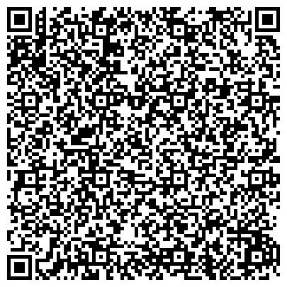 QR-код с контактной информацией организации Юридическая Комапния Солнечный Ветер, ИП