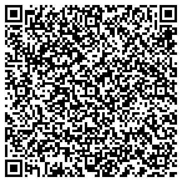 QR-код с контактной информацией организации ООО Виктория Юрбизнес Групп