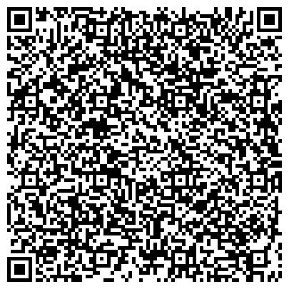 QR-код с контактной информацией организации Бюро охраны интеллектуальной собственности, ЧП