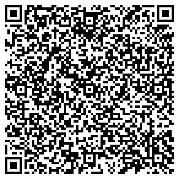 QR-код с контактной информацией организации Евро Консалт, ООО (Euro Consult)