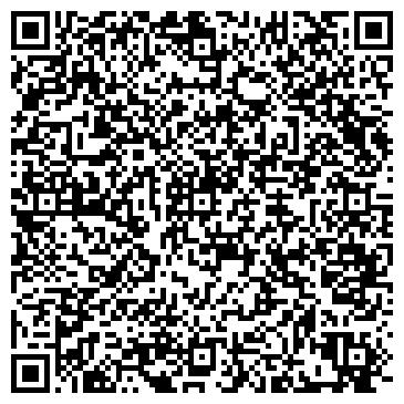 QR-код с контактной информацией организации НПЦ ЭКО Аналитик, ТОО