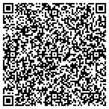 QR-код с контактной информацией организации Голдмарк, ООО (Патентно-юридическое Агентство)