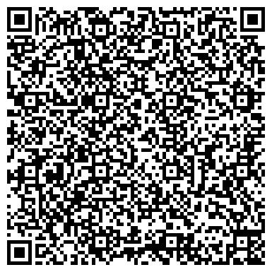 QR-код с контактной информацией организации Консалтинговая компания VIPCO, ЧП