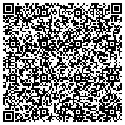 QR-код с контактной информацией организации Адвокаты СЮ ЮК Коваленко А.В. Куприй О.В.