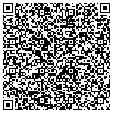 QR-код с контактной информацией организации «ПРЕМЬЕР КОНСАЛТ» Юридическая компания