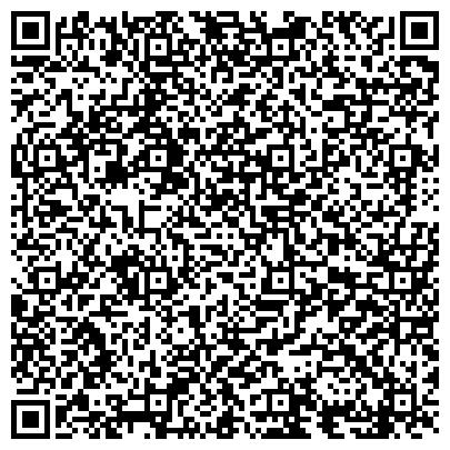 """QR-код с контактной информацией организации """"Інформаційно – науковий центр """"Лікарська справа"""""""
