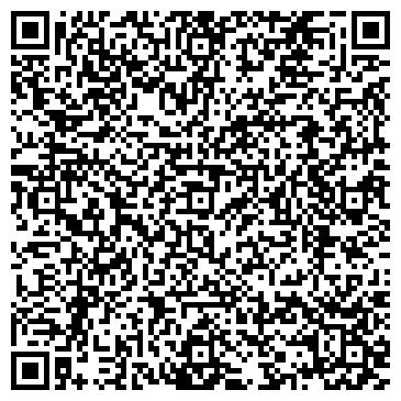 QR-код с контактной информацией организации Центр образования РЕЗУЛЬТАТ