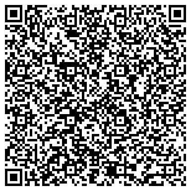 QR-код с контактной информацией организации Оцінювач Аврамчук Ігор Віталійович