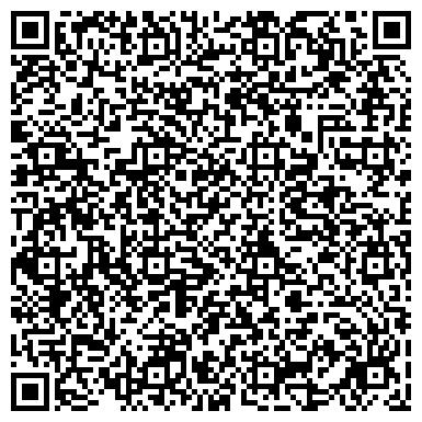 QR-код с контактной информацией организации Федоринов Евгений Васильевич