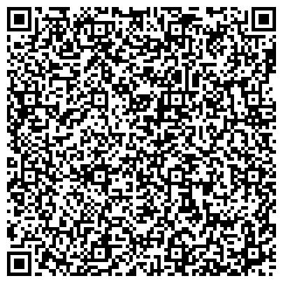 QR-код с контактной информацией организации Кировоградская торгово-промышленная палата, ТПП