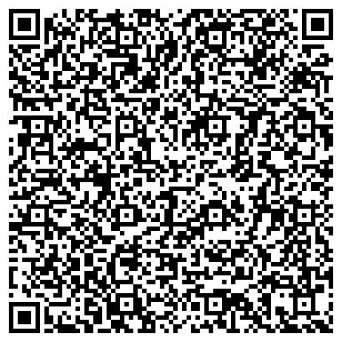 QR-код с контактной информацией организации ИП БЕЛПРОФПАТЕНТ