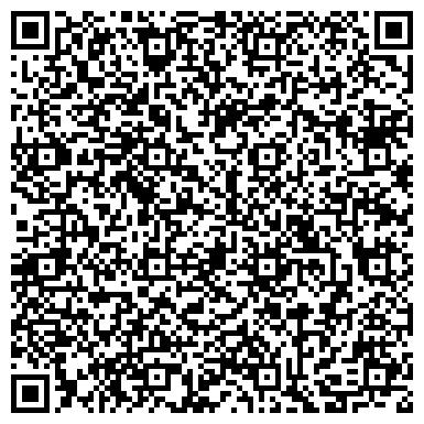 QR-код с контактной информацией организации УкрПром-Система, Научно-производственная компания