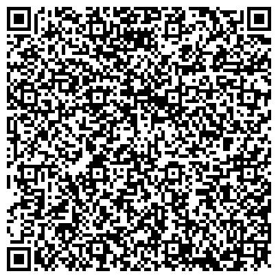 QR-код с контактной информацией организации Медпроэкт, Научно-производственное проедприятие, ООО