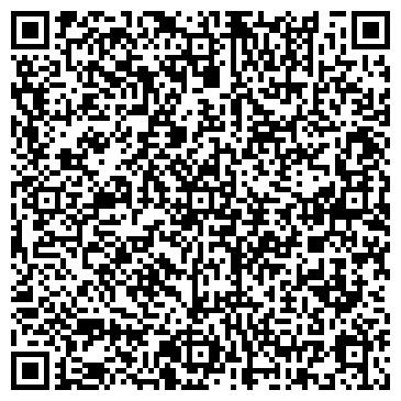 QR-код с контактной информацией организации ЦСИ и ИМН, ГКП