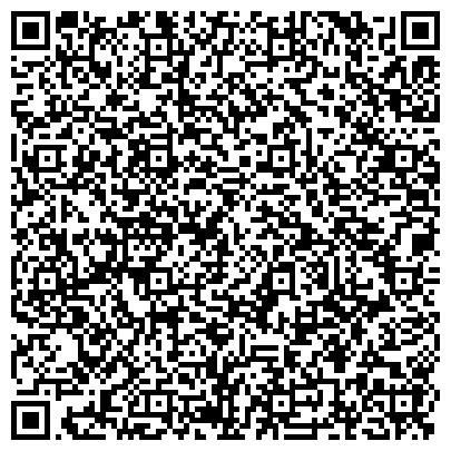 QR-код с контактной информацией организации Субъект предпринимательской деятельности Интернет-магазин «Ваши Лучшие Покупки»