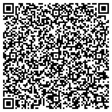 QR-код с контактной информацией организации Другая ИП Селивоник Павел Сергеевич