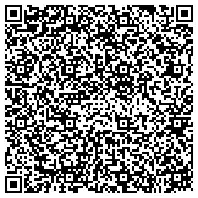QR-код с контактной информацией организации РАДА МОЛОДЫХ ПРЕДПРИНИМАТЕЛЕЙ УКРАИНЫ, ВСЕУКРАИНСКАЯ МОЛОДЕЖНАЯ ОРГАНИЗАЦИЯ