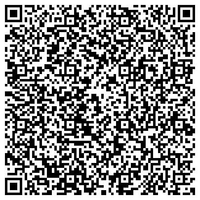 QR-код с контактной информацией организации Общество с ограниченной ответственностью Гифтек-Украина- оборудование и расходные материалы для рекламы.