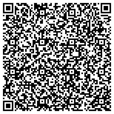 QR-код с контактной информацией организации Субъект предпринимательской деятельности Ремонт компьютеров и периферийных устройств