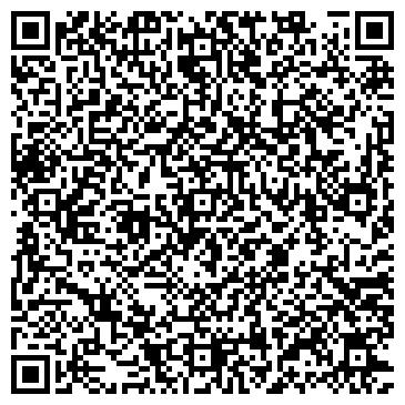 QR-код с контактной информацией организации Другая ИП Рукан Е. А. «Срочный ремонт компьютера»