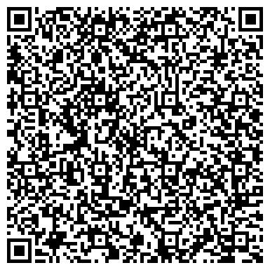 QR-код с контактной информацией организации Ресетка (RESETka), Интернет магазин