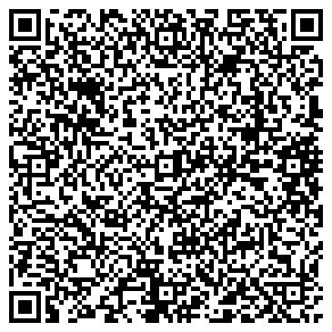 QR-код с контактной информацией организации PrinterMan, ЧП