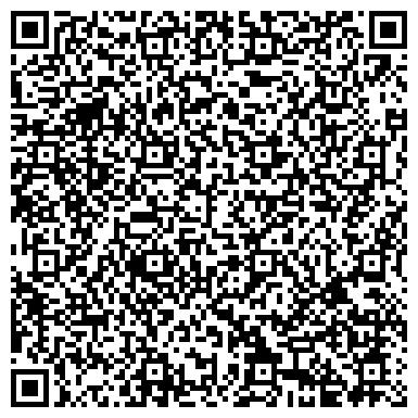 QR-код с контактной информацией организации Субъект предпринимательской деятельности Интернет агентство «ИНТФОРС»