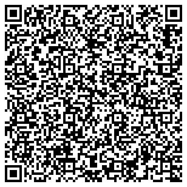 QR-код с контактной информацией организации «ПремьерАвто»