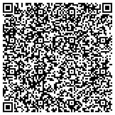 QR-код с контактной информацией организации Коваленко, ЧП (VCT service)