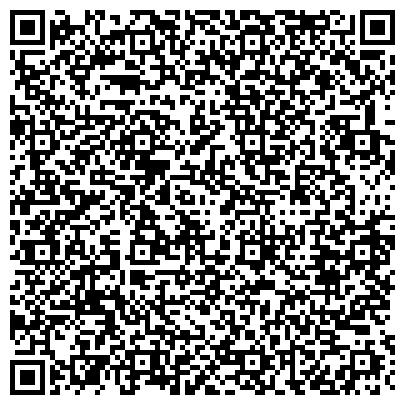QR-код с контактной информацией организации Корпоративные Информационные Системы, ЧП