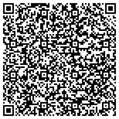 QR-код с контактной информацией организации PlazMAX Grupp (ПлазМАКС Групп), ИП