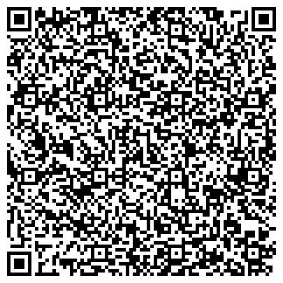 QR-код с контактной информацией организации АтырауТехИнвест, ТОО