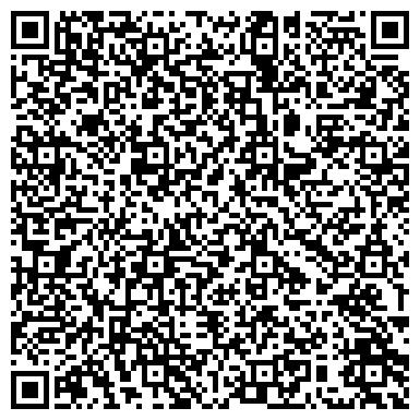QR-код с контактной информацией организации Субъект предпринимательской деятельности Интернет-магазин Zerkaloshop