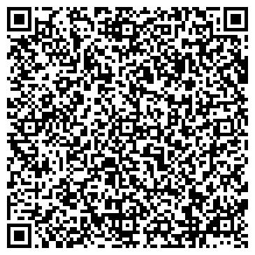 QR-код с контактной информацией организации Субъект предпринимательской деятельности Савченко Надежда художник