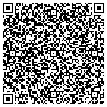 QR-код с контактной информацией организации Гаврилюк Р. В. (NovoVisual), ИП
