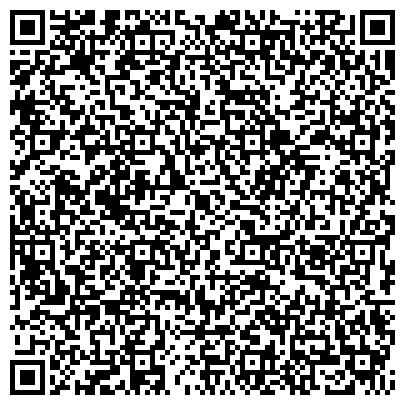 QR-код с контактной информацией организации Компания ПриватСтройСервис - Стены С потолком