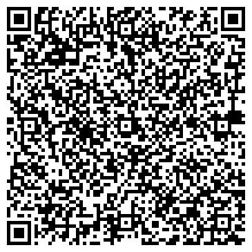 QR-код с контактной информацией организации Субъект предпринимательской деятельности Частный предприниматель Тихонов