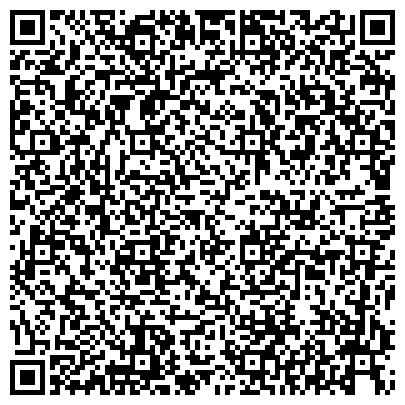 QR-код с контактной информацией организации Студия флористики Botanique, Компания (Жуковская Т.Г. )
