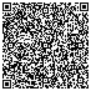 QR-код с контактной информацией организации Динат СМ, СПД
